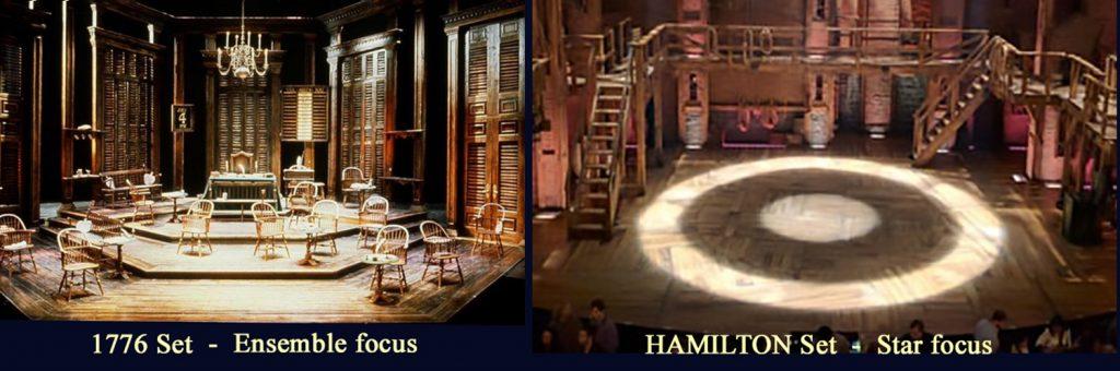 1776-hamilton-set-compare